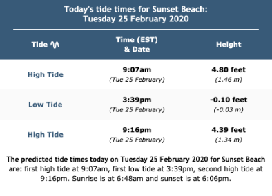 Tide Chart for Sunset Beach NC | Sunset Vacations